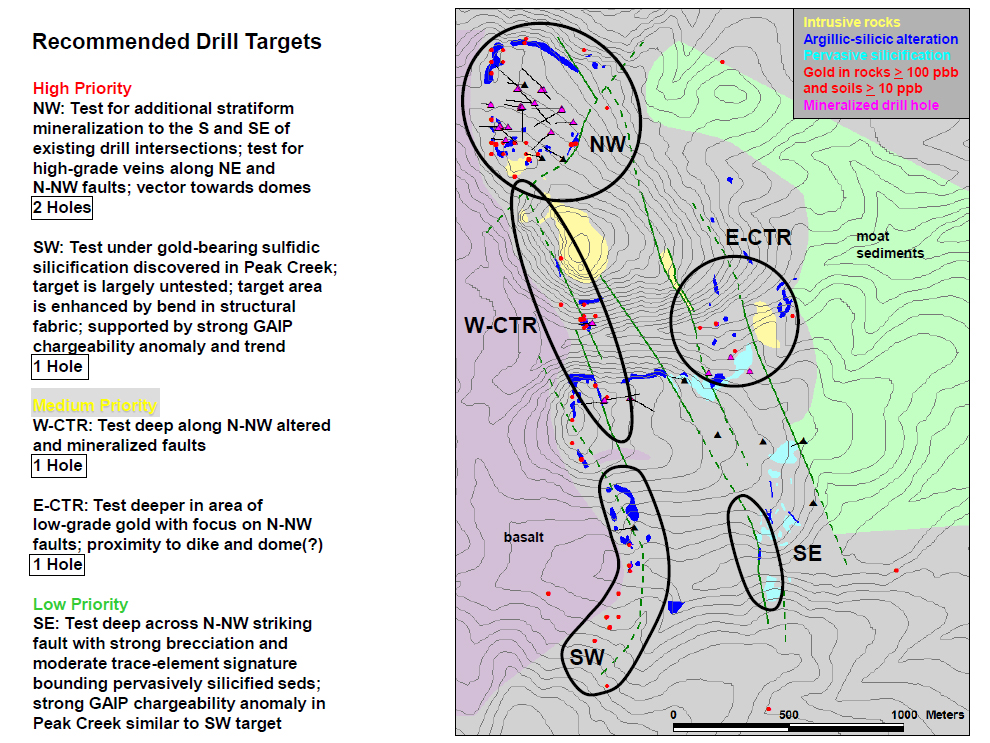 Phase 1 Drill Targets